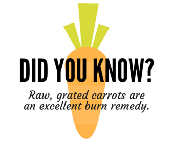 Raw, grated carrots are an excellent burn remedy.